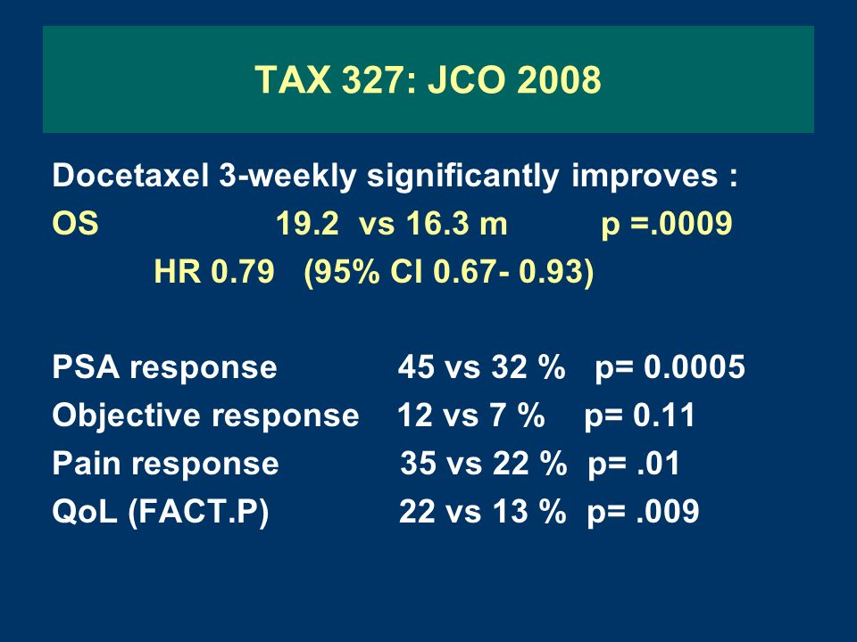 TAX 327: JCO 2008 Docetaxel 3-weekly significantly improves :