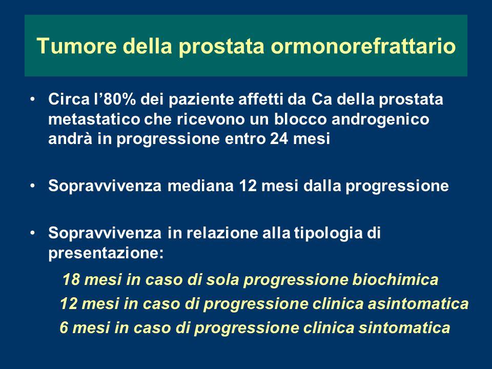 Tumore della prostata ormonorefrattario