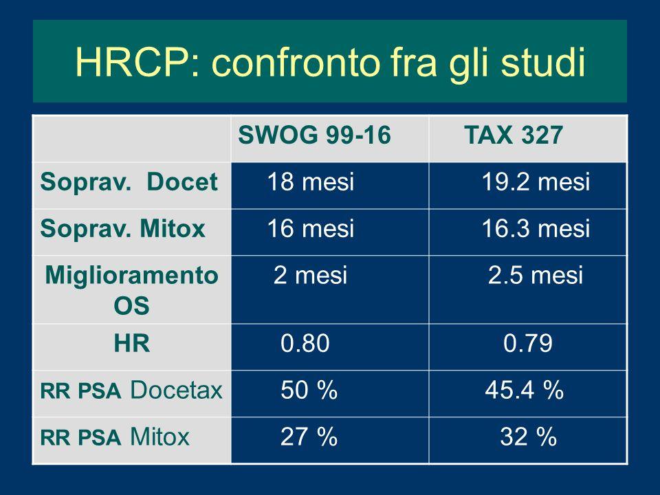HRCP: confronto fra gli studi