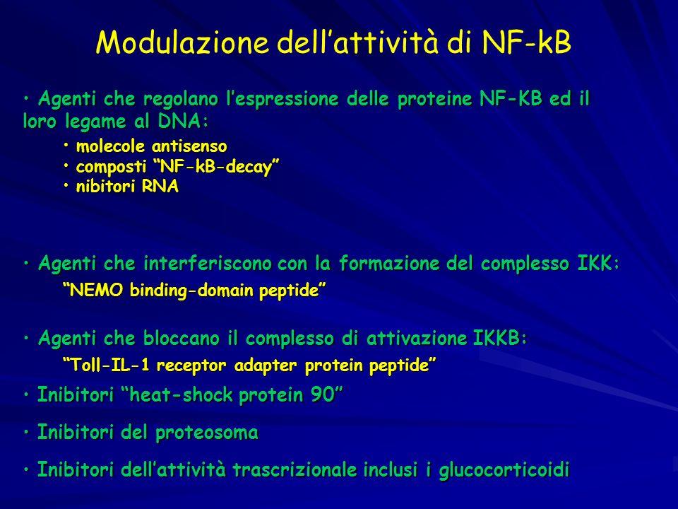 Modulazione dell'attività di NF-kB