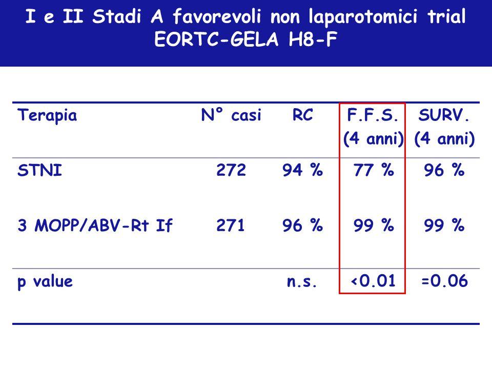 I e II Stadi A favorevoli non laparotomici trial EORTC-GELA H8-F