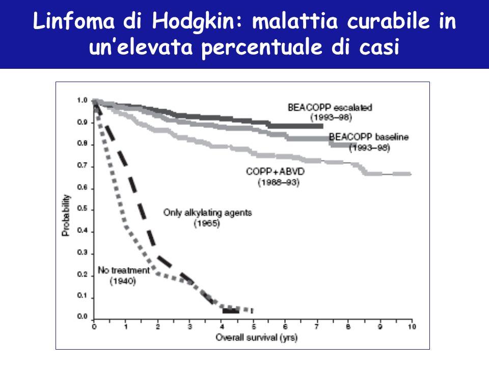 Linfoma di Hodgkin: malattia curabile in un'elevata percentuale di casi
