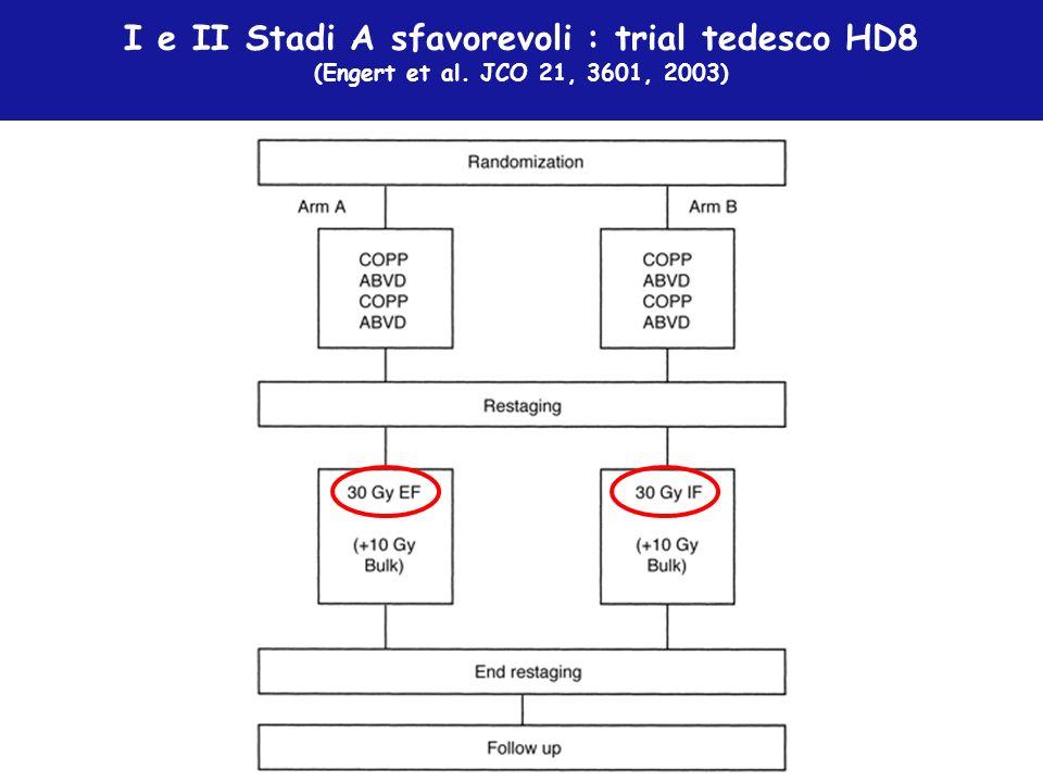 I e II Stadi A sfavorevoli : trial tedesco HD8 (Engert et al
