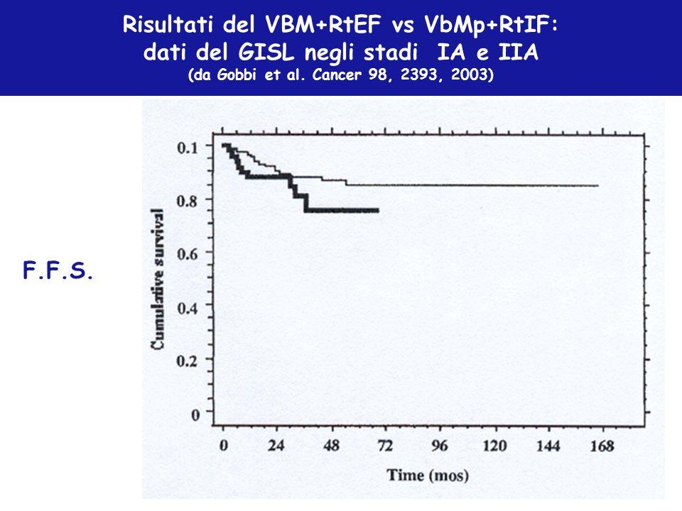 Risultati del VBM+RtEF vs VbMp+RtIF: