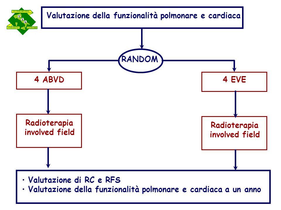Valutazione della funzionalità polmonare e cardiaca