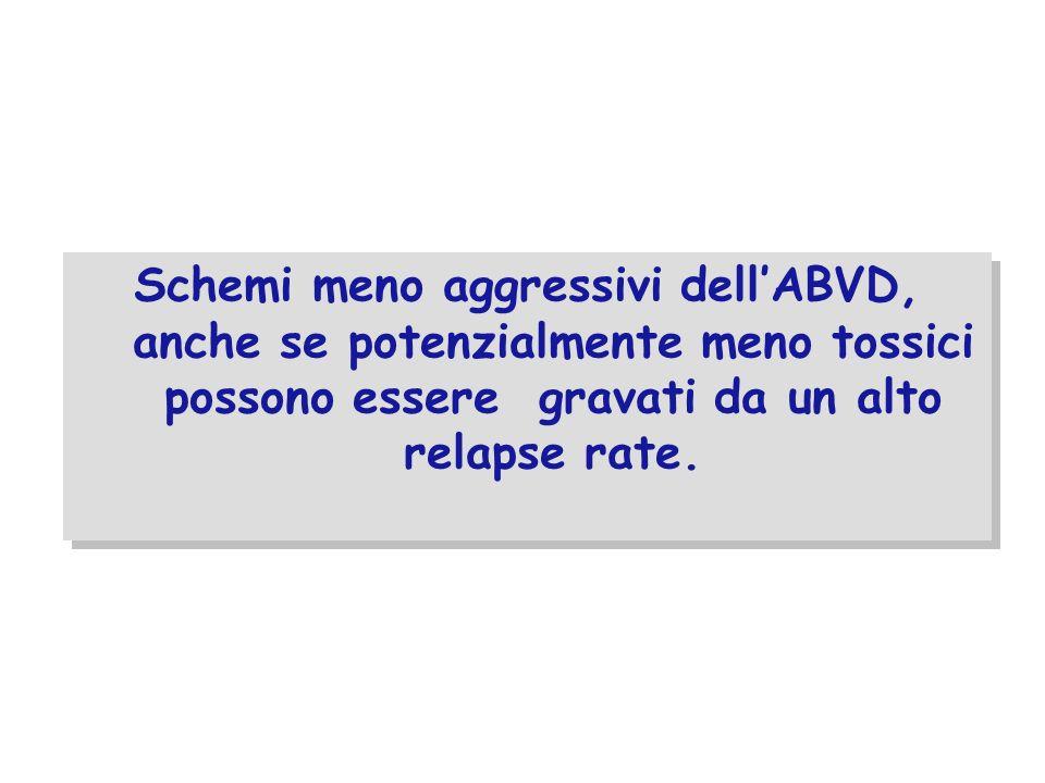 Schemi meno aggressivi dell'ABVD, anche se potenzialmente meno tossici possono essere gravati da un alto relapse rate.