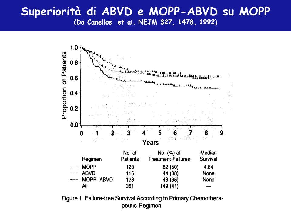Superiorità di ABVD e MOPP-ABVD su MOPP