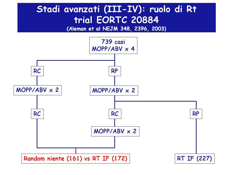 Stadi avanzati (III-IV): ruolo di Rt trial EORTC 20884 (Aleman et al NEJM 348, 2396, 2003)