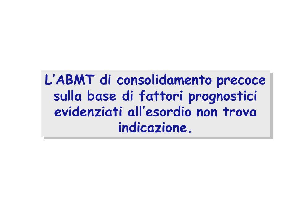 L'ABMT di consolidamento precoce sulla base di fattori prognostici evidenziati all'esordio non trova indicazione.