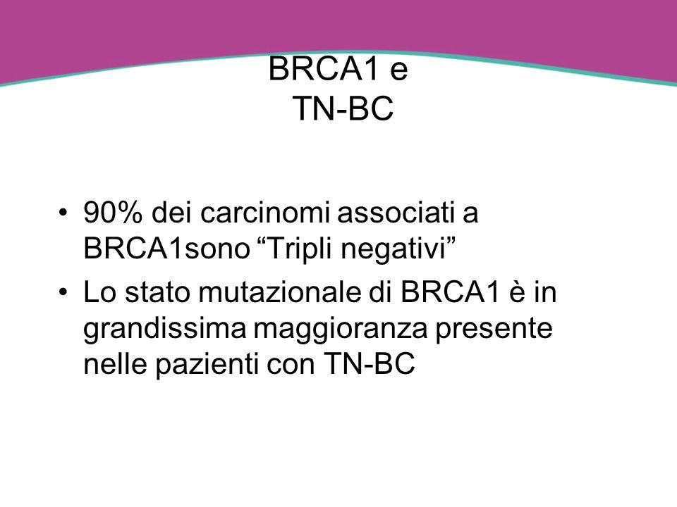 BRCA1 e TN-BC 90% dei carcinomi associati a BRCA1sono Tripli negativi