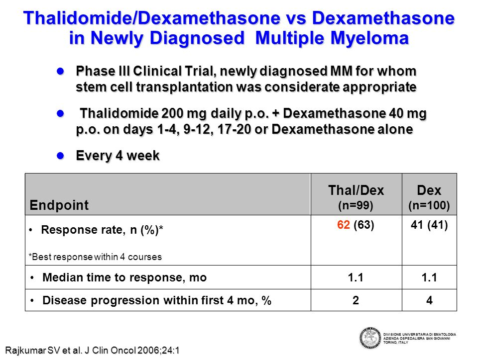 Thalidomide/Dexamethasone vs Dexamethasone in Newly Diagnosed Multiple Myeloma