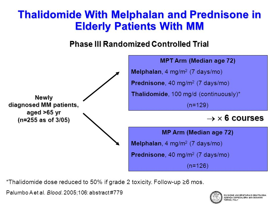 Thalidomide With Melphalan and Prednisone in Elderly Patients With MM