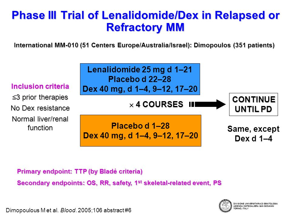 Phase III Trial of Lenalidomide/Dex in Relapsed or Refractory MM
