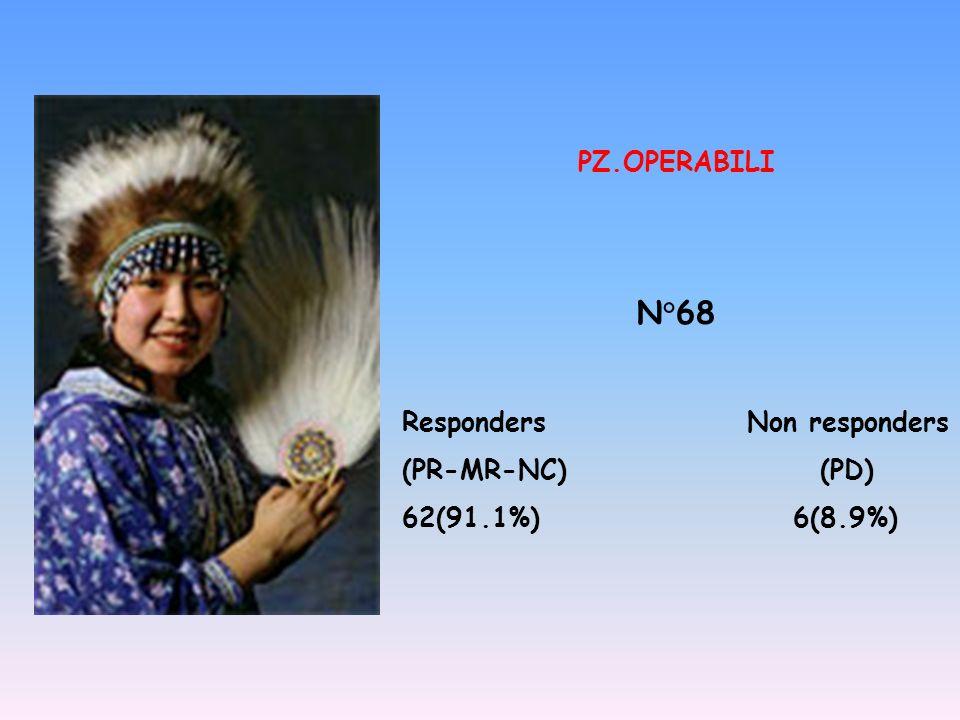 N°68 PZ.OPERABILI Responders Non responders (PR-MR-NC) (PD)
