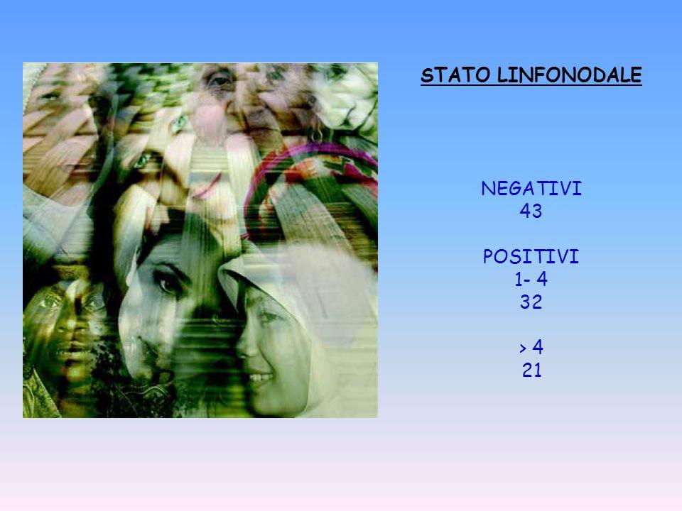 STATO LINFONODALE NEGATIVI