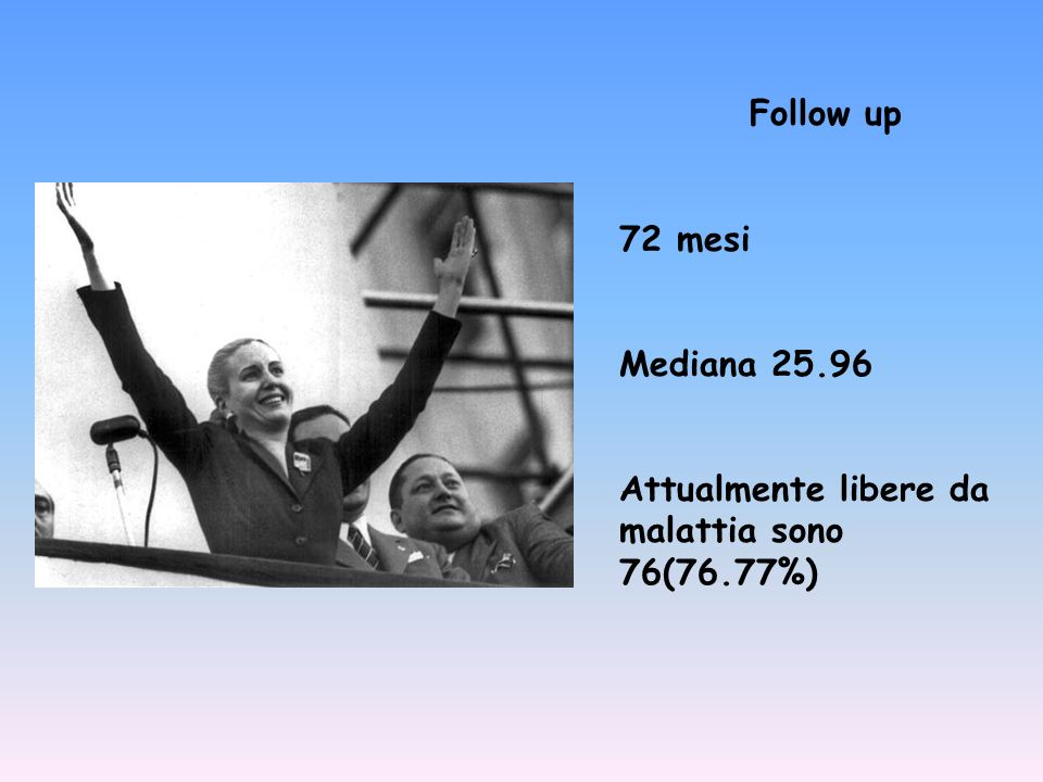 Follow up 72 mesi Mediana 25.96 Attualmente libere da malattia sono 76(76.77%)