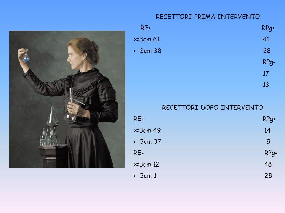 RECETTORI PRIMA INTERVENTO
