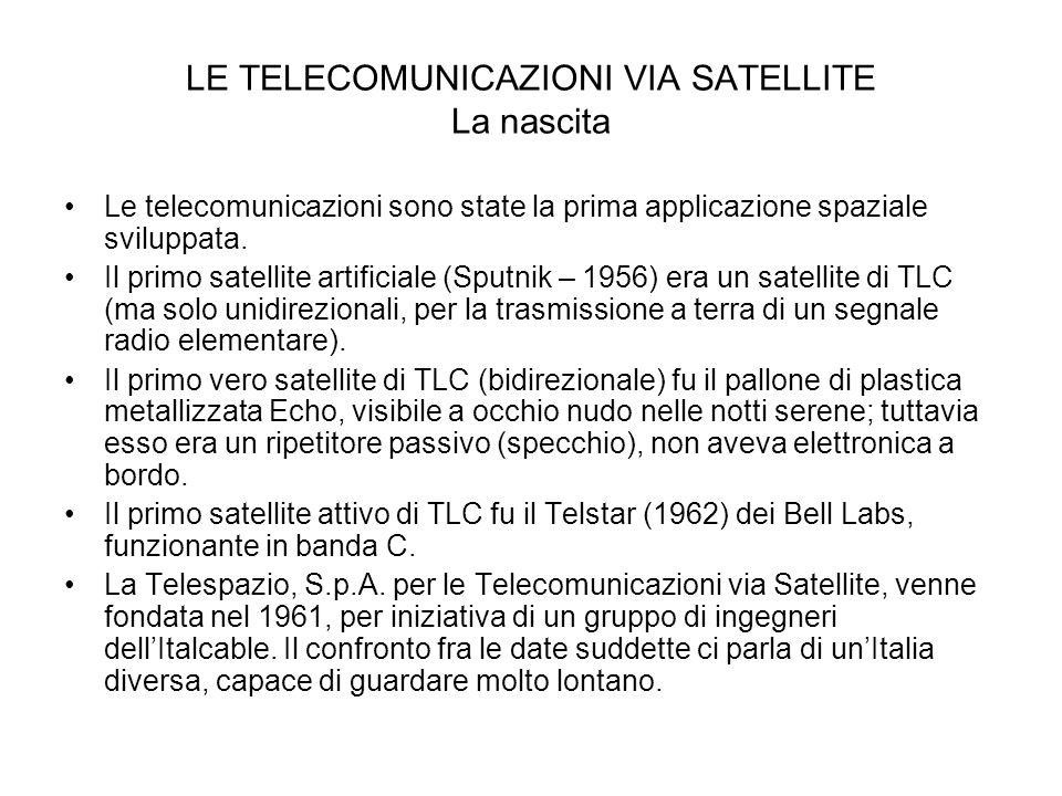LE TELECOMUNICAZIONI VIA SATELLITE La nascita