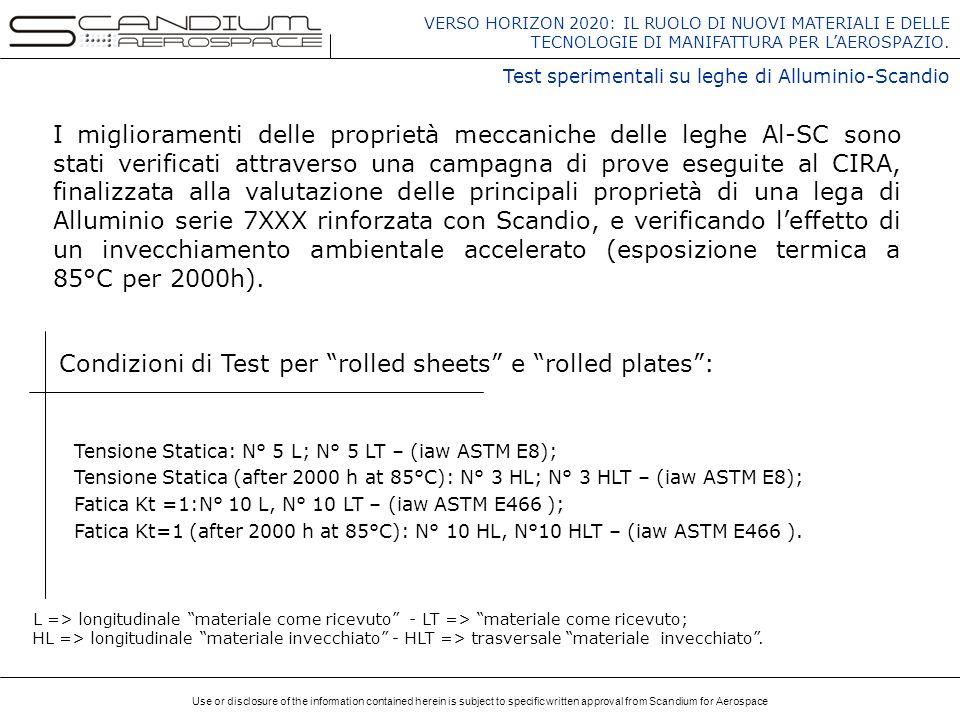 Condizioni di Test per rolled sheets e rolled plates :