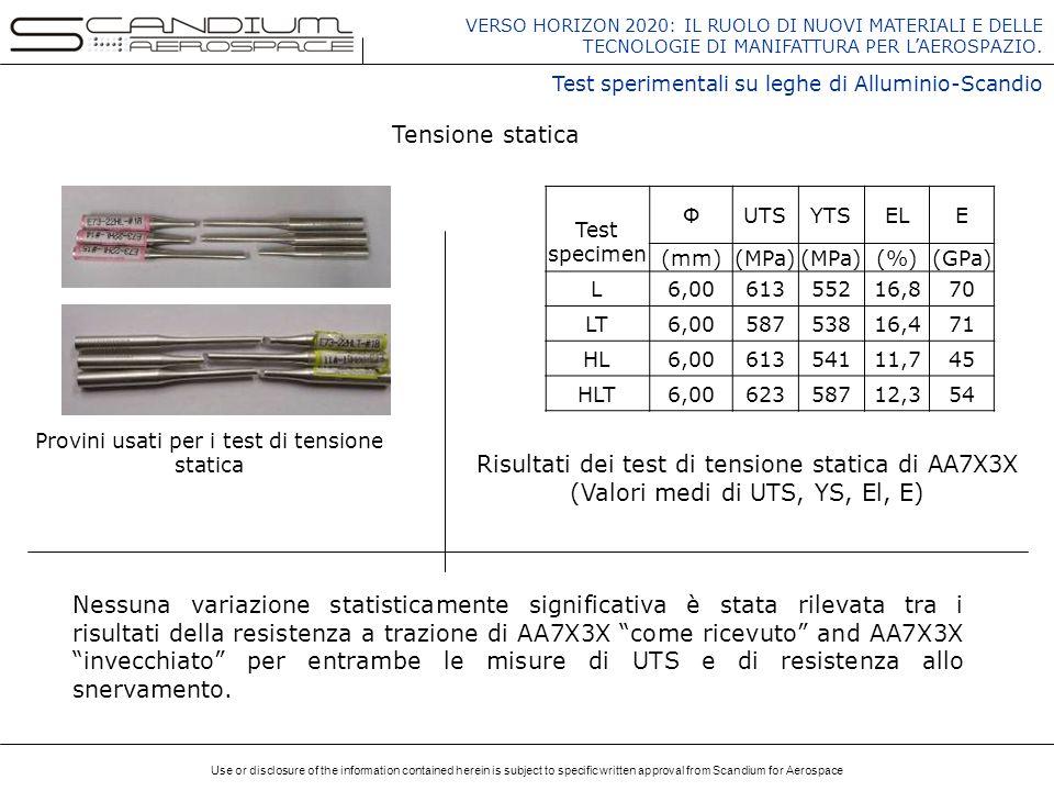 Risultati dei test di tensione statica di AA7X3X