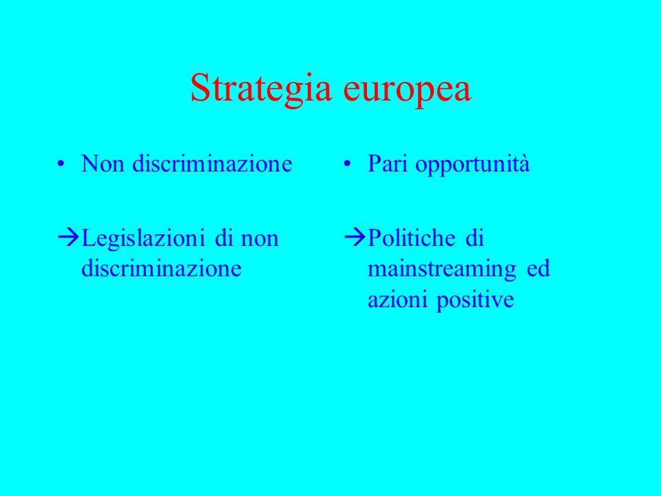 Strategia europea Non discriminazione