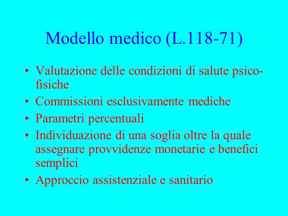 Modello medico (L.118-71) Valutazione delle condizioni di salute psico-fisiche. Commissioni esclusivamente mediche.