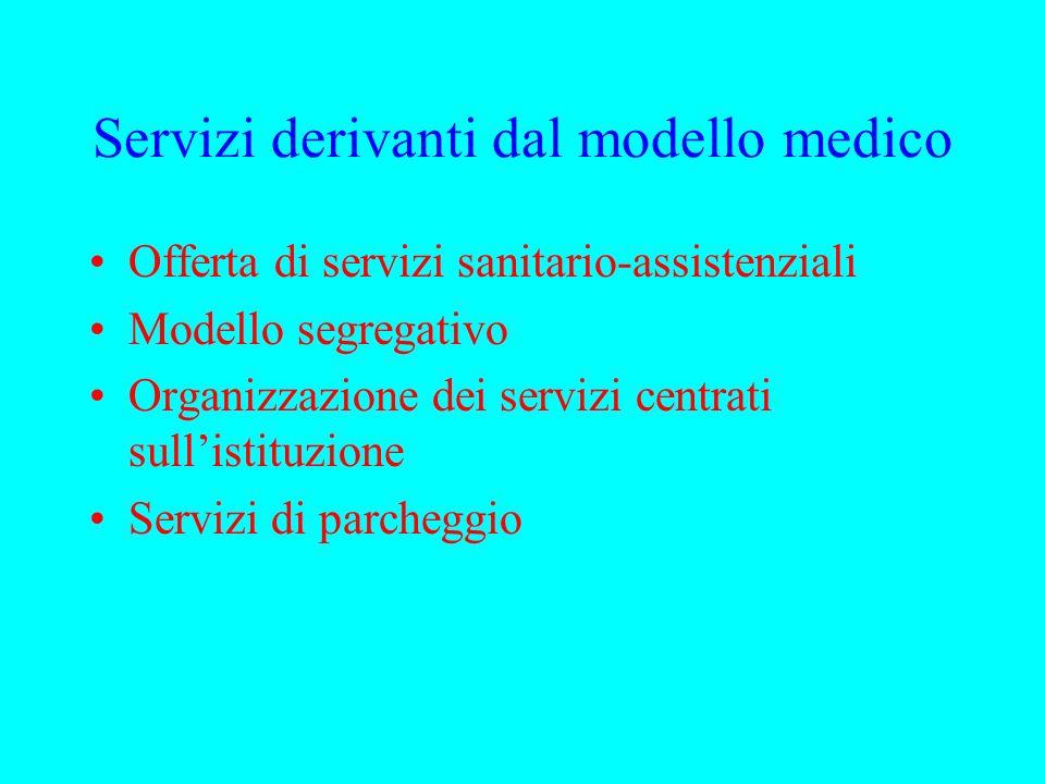 Servizi derivanti dal modello medico