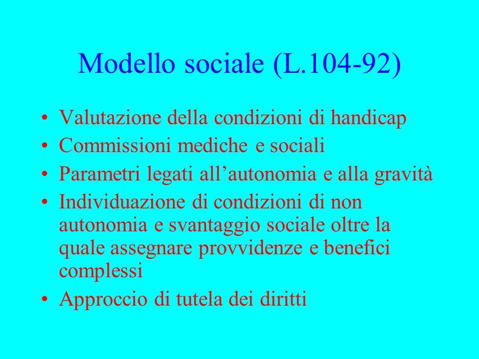 Modello sociale (L.104-92) Valutazione della condizioni di handicap