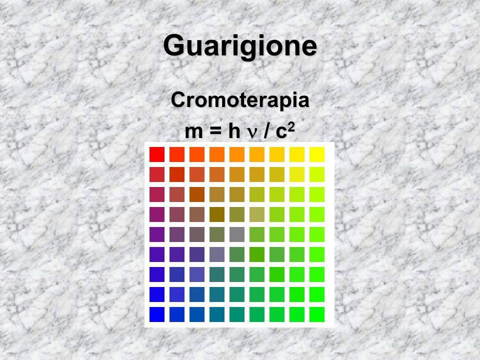 Guarigione Cromoterapia m = h  / c2