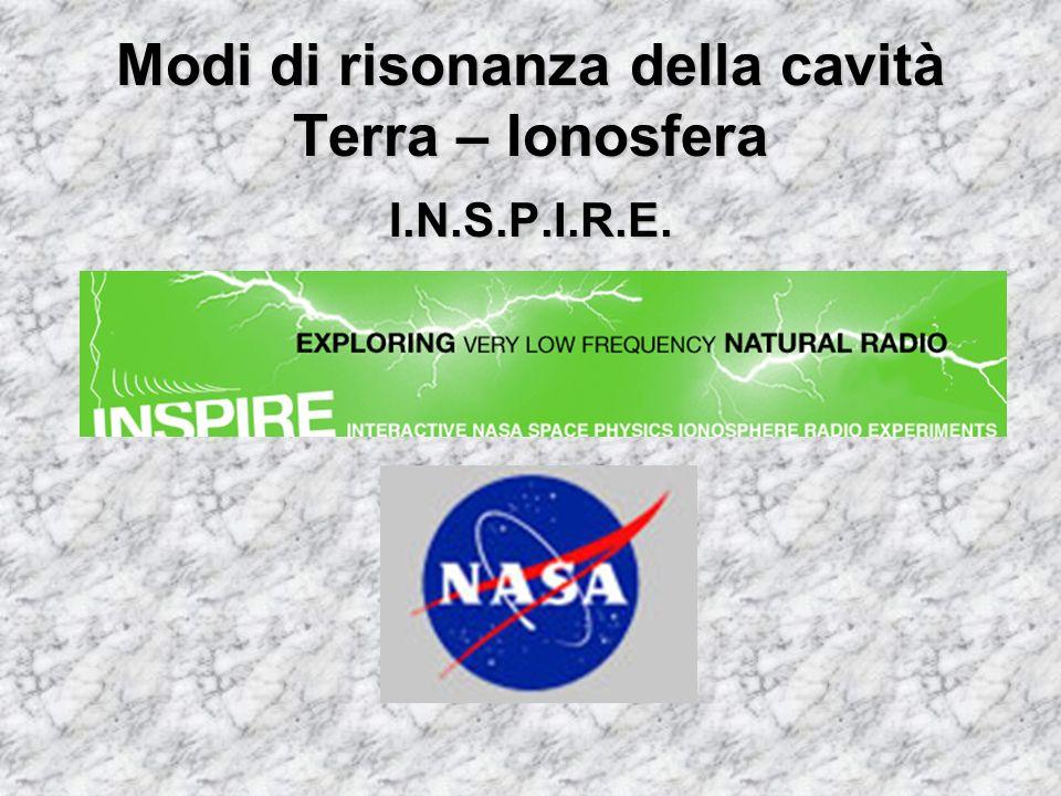 Modi di risonanza della cavità Terra – Ionosfera