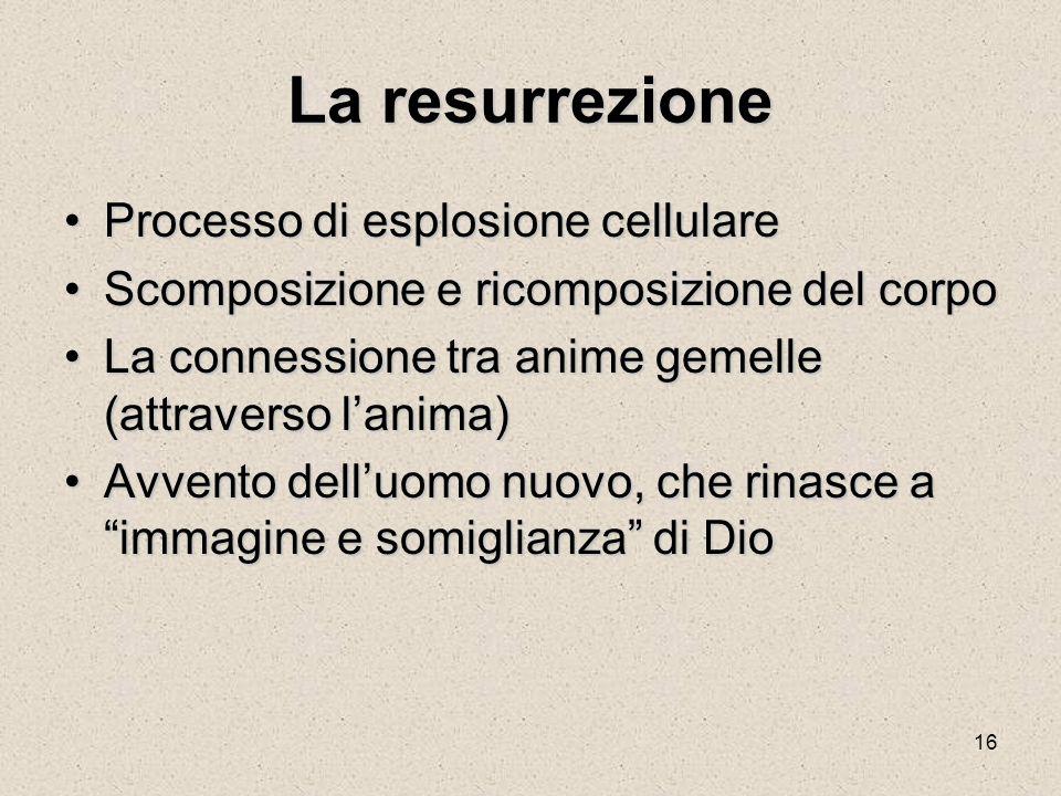 La resurrezione Processo di esplosione cellulare