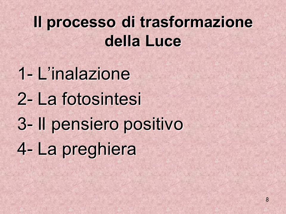 Il processo di trasformazione della Luce