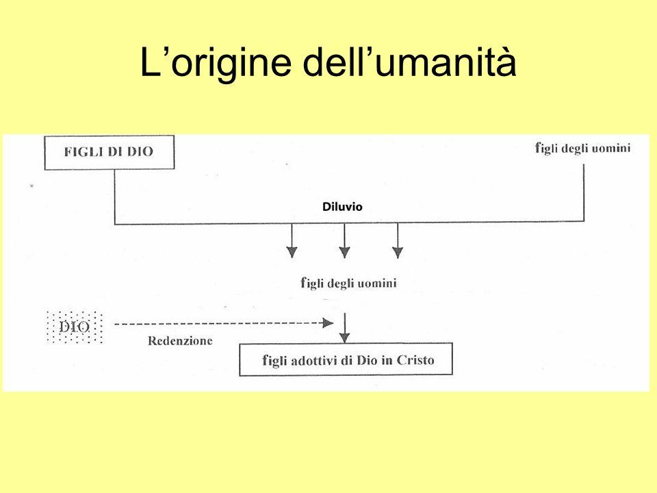 L'origine dell'umanità