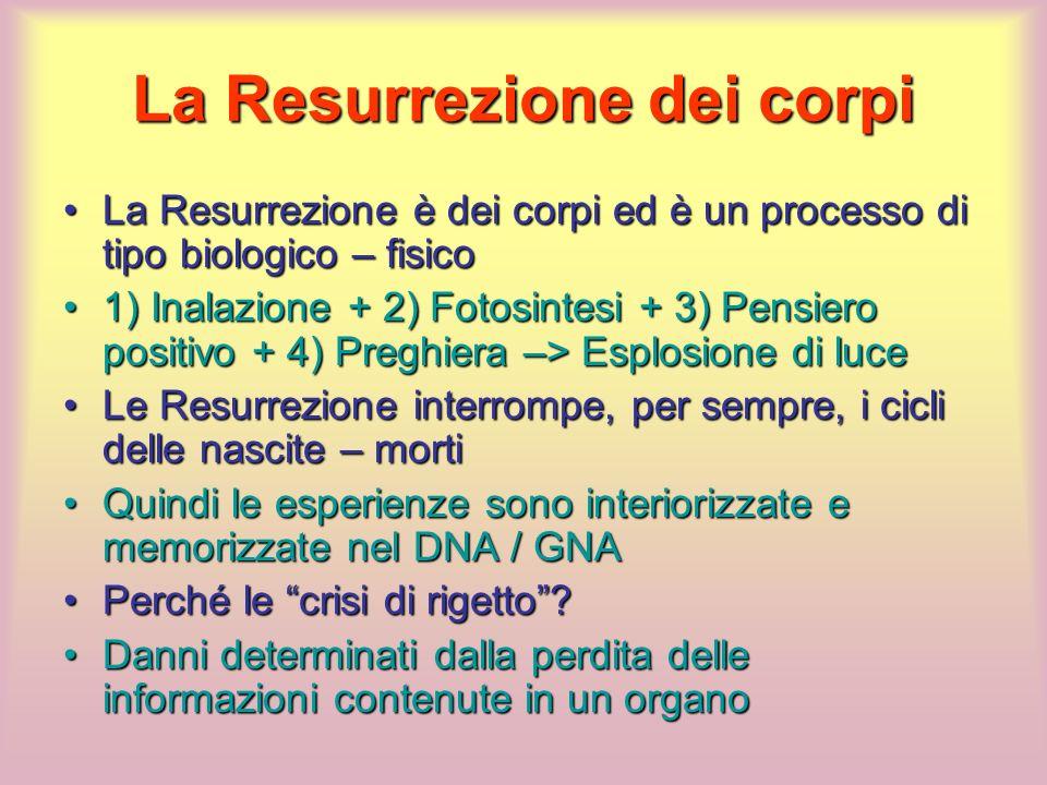La Resurrezione dei corpi