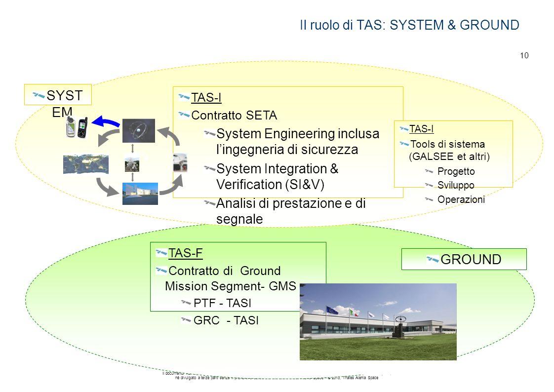Il ruolo di TAS: SYSTEM & GROUND