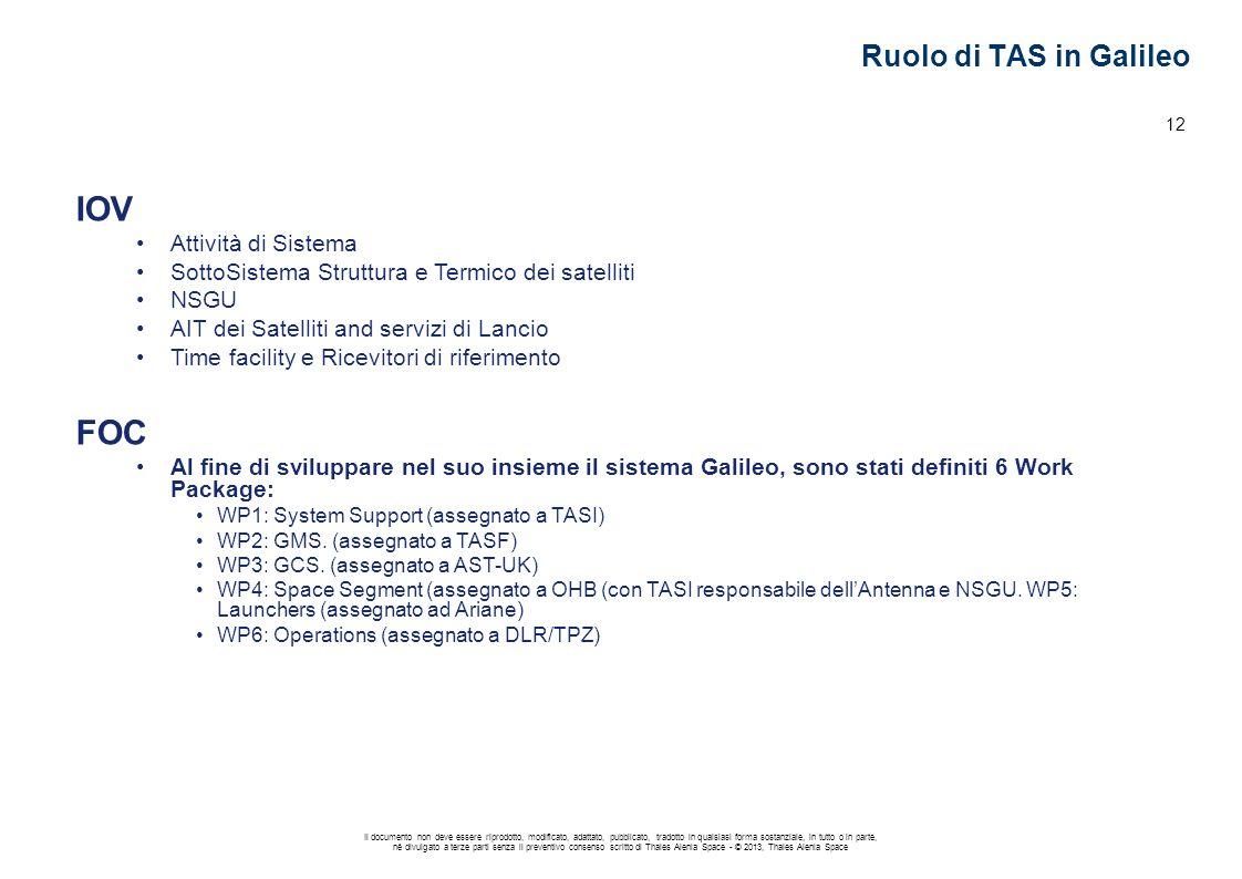 IOV FOC Ruolo di TAS in Galileo Attività di Sistema
