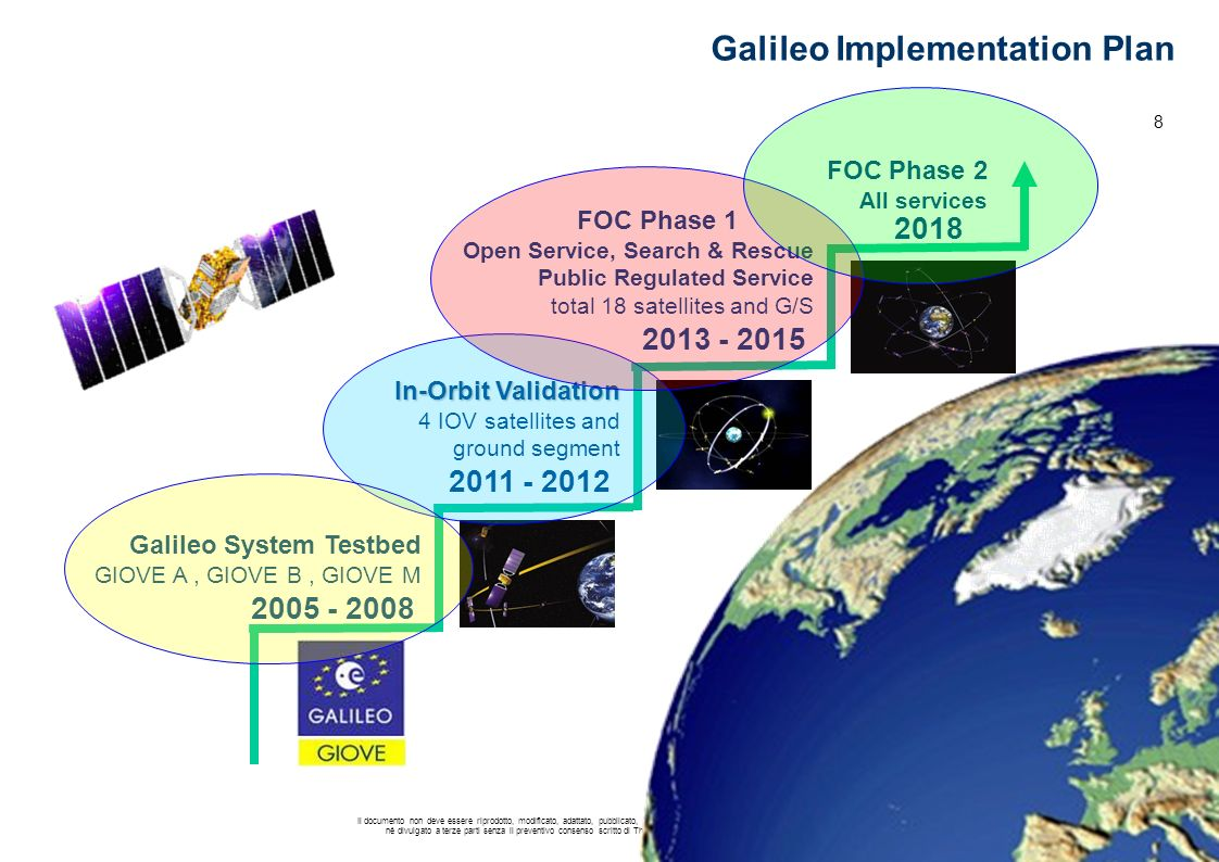 Galileo Implementation Plan