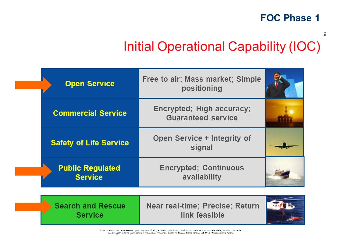 FOC Phase 1 Initial Operational Capability (IOC)
