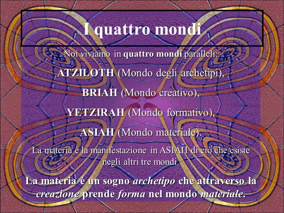 I quattro mondi ATZILOTH (Mondo degli archetipi),