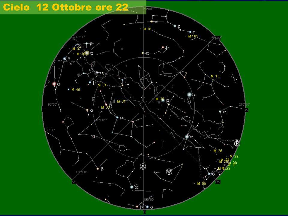 Cielo 12 Ottobre ore 22