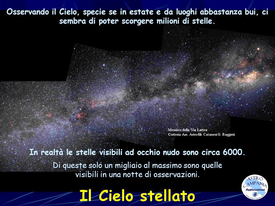 In realtà le stelle visibili ad occhio nudo sono circa 6000.