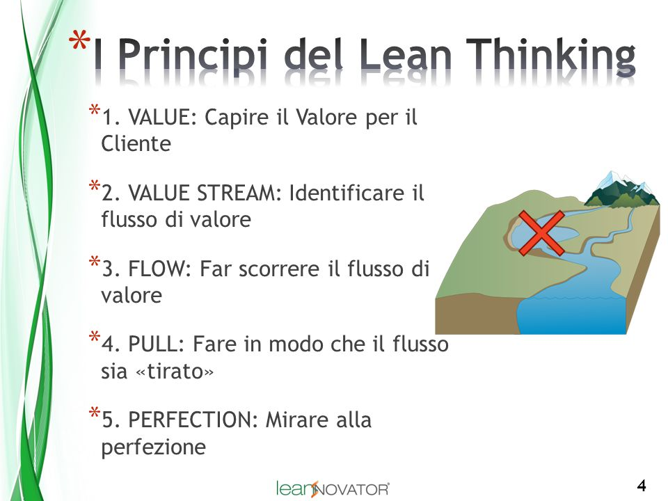 I Principi del Lean Thinking