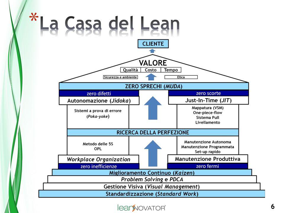 La Casa del Lean REV_00.