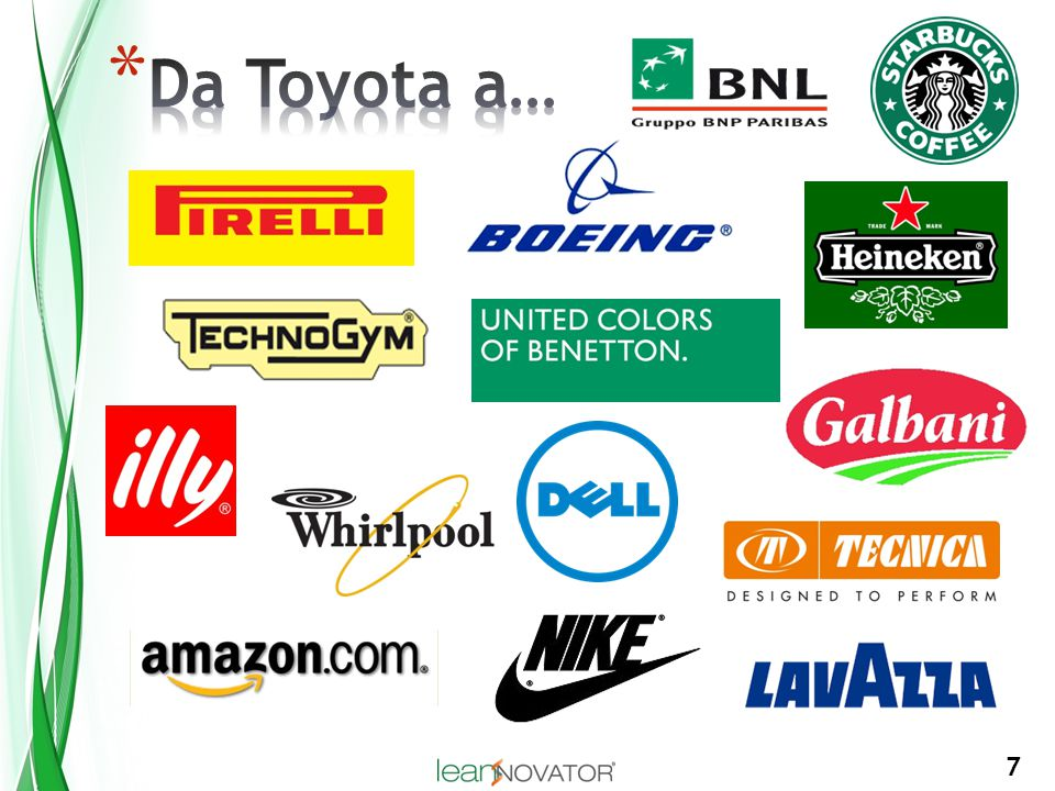 Da Toyota a…