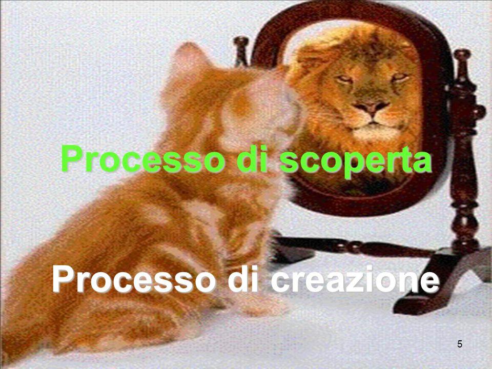 Processo di scoperta Processo di creazione