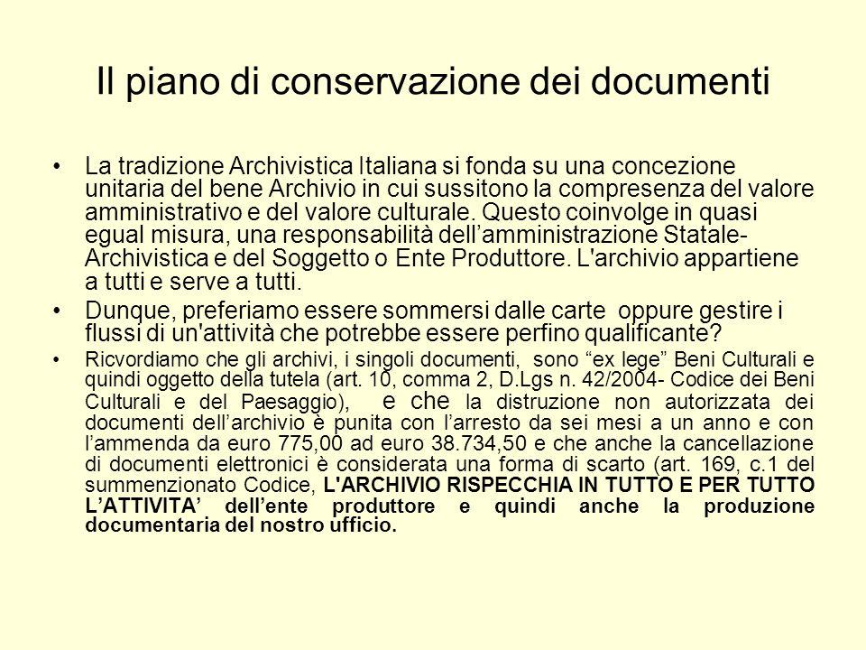Il piano di conservazione dei documenti