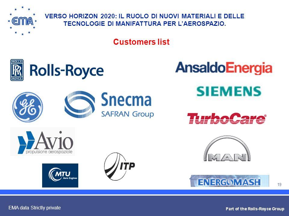 Customers list VERSO HORIZON 2020: IL RUOLO DI NUOVI MATERIALI E DELLE