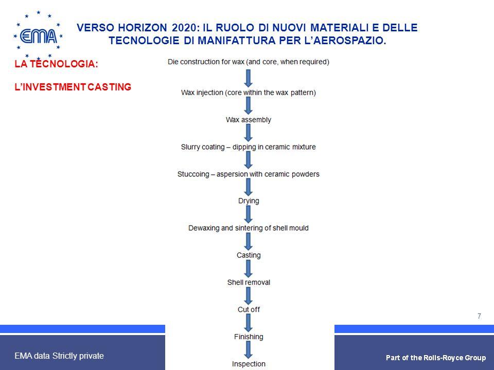 VERSO HORIZON 2020: IL RUOLO DI NUOVI MATERIALI E DELLE