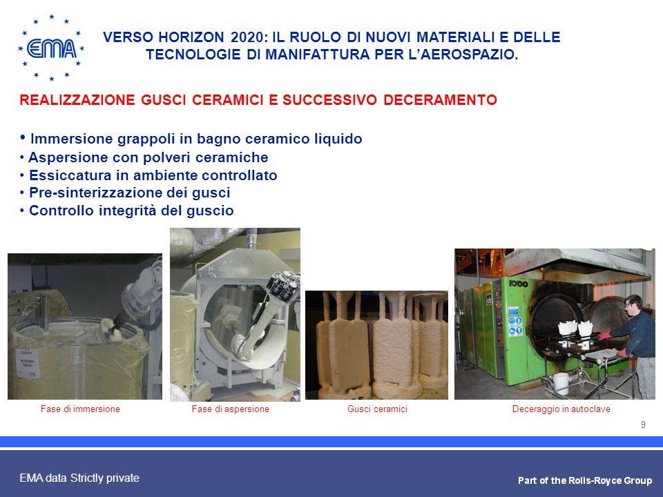 Immersione grappoli in bagno ceramico liquido
