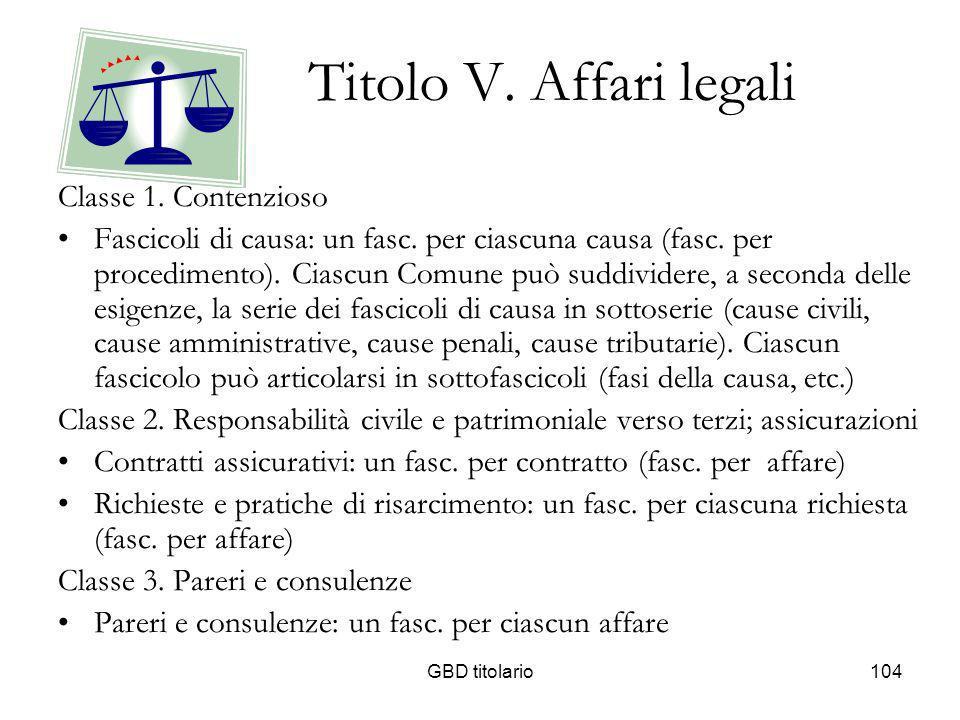 Titolo V. Affari legali Classe 1. Contenzioso